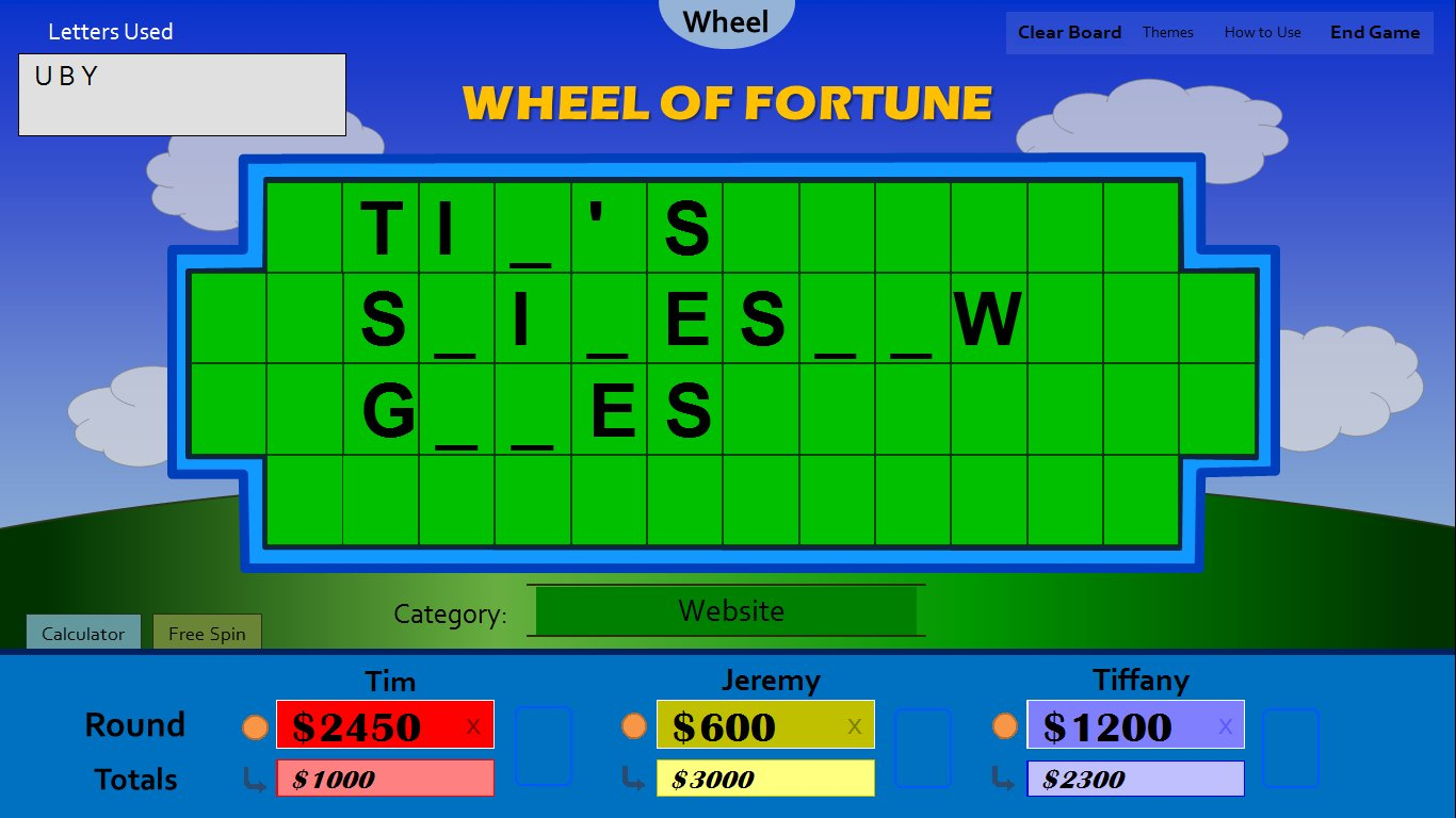 Wheel Of fortune Letter Board Template - 25 Beautiful Free Wheel fortune Powerpoint Game Template at Best