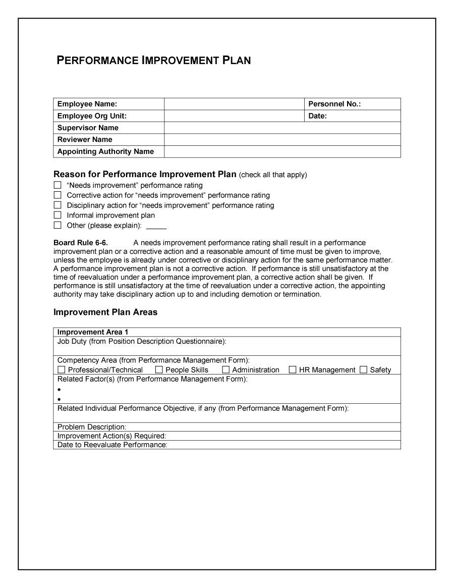 Performance Improvement Plan Letter Template - Performance Improvement Plan Template Word 1