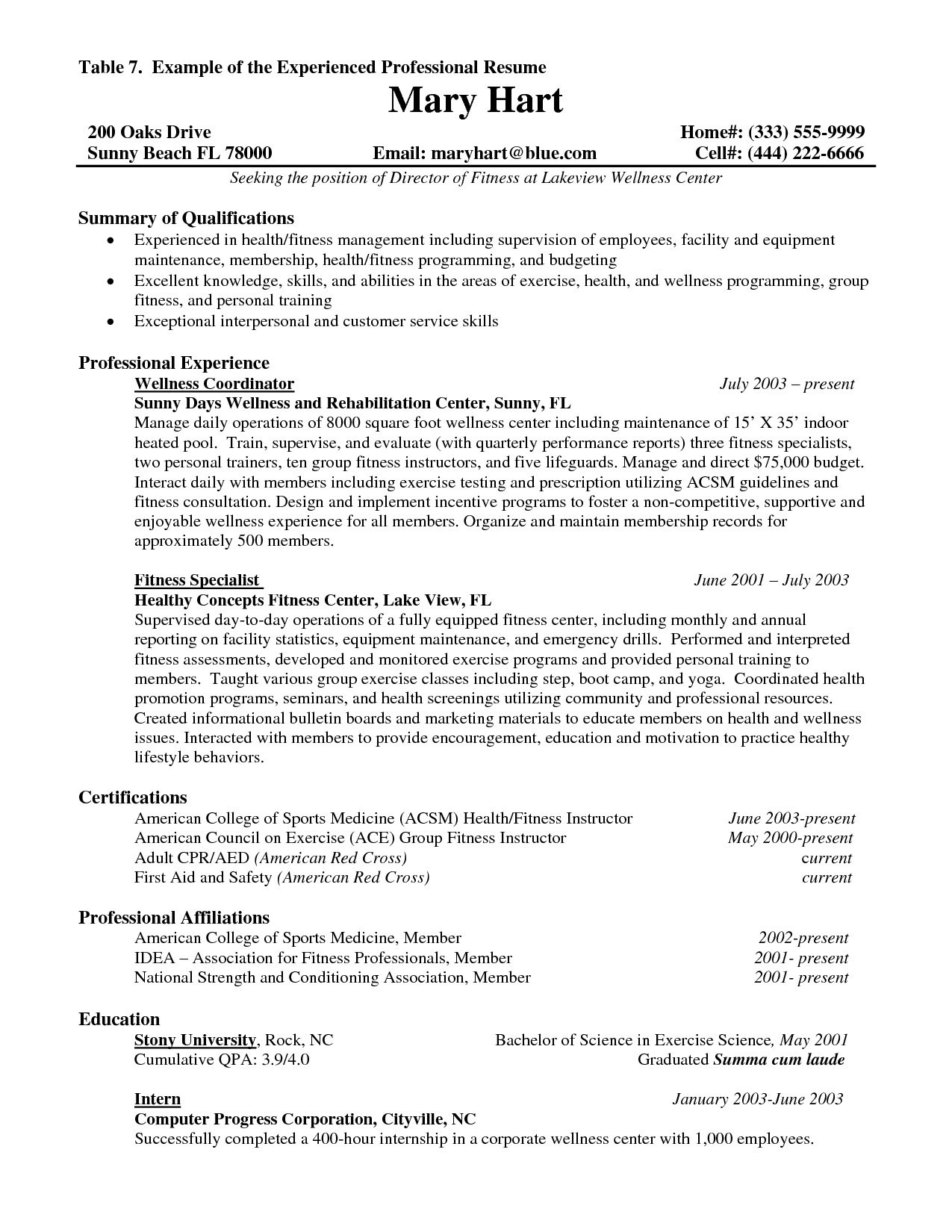 Cover Letter Template For Teaching Assistant Collection