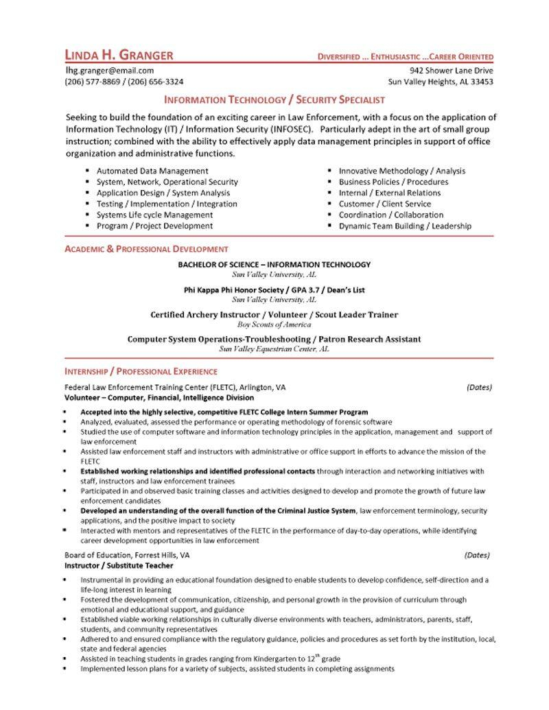 Security Cover Letter Template - Security Ficer Resume Sample Lovely Grapher Resume Sample